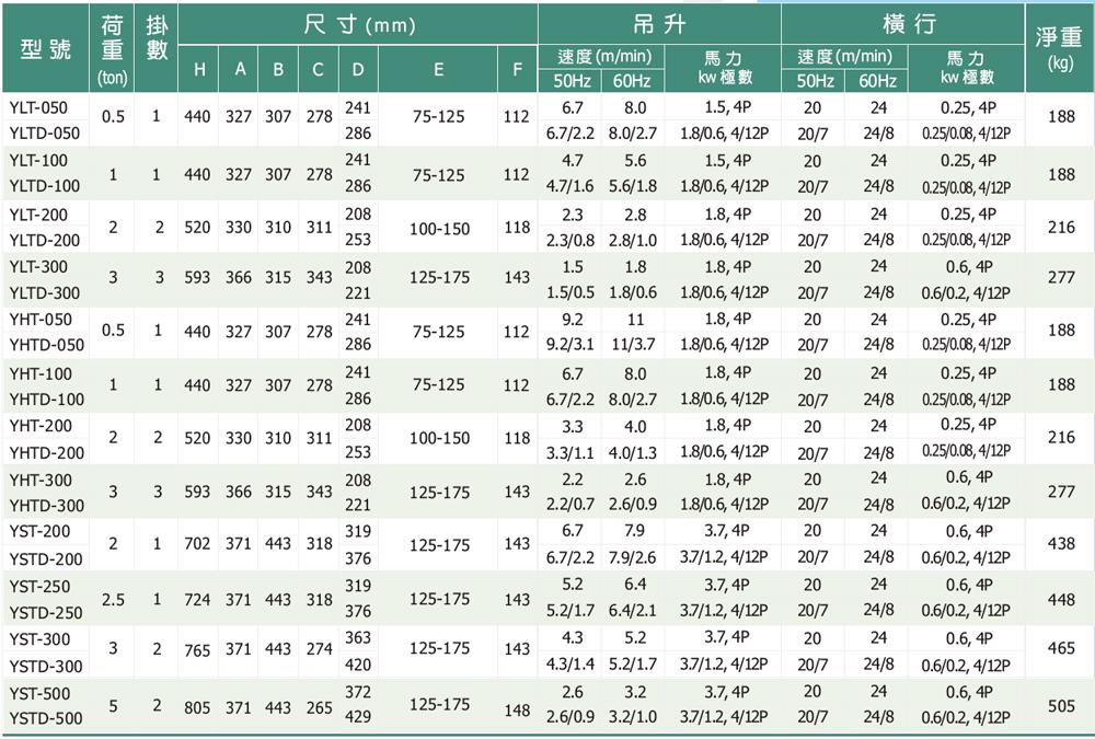 台湾黑熊电动葫芦超低型